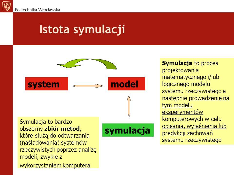 Istota symulacji system model symulacja