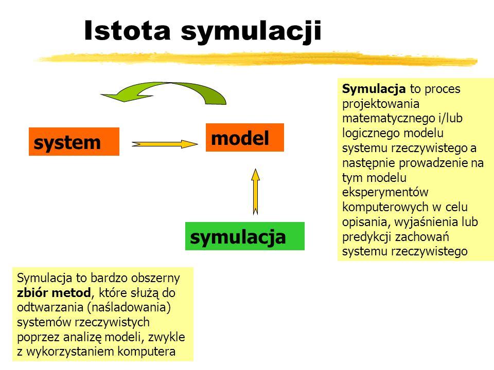 Istota symulacji model system symulacja