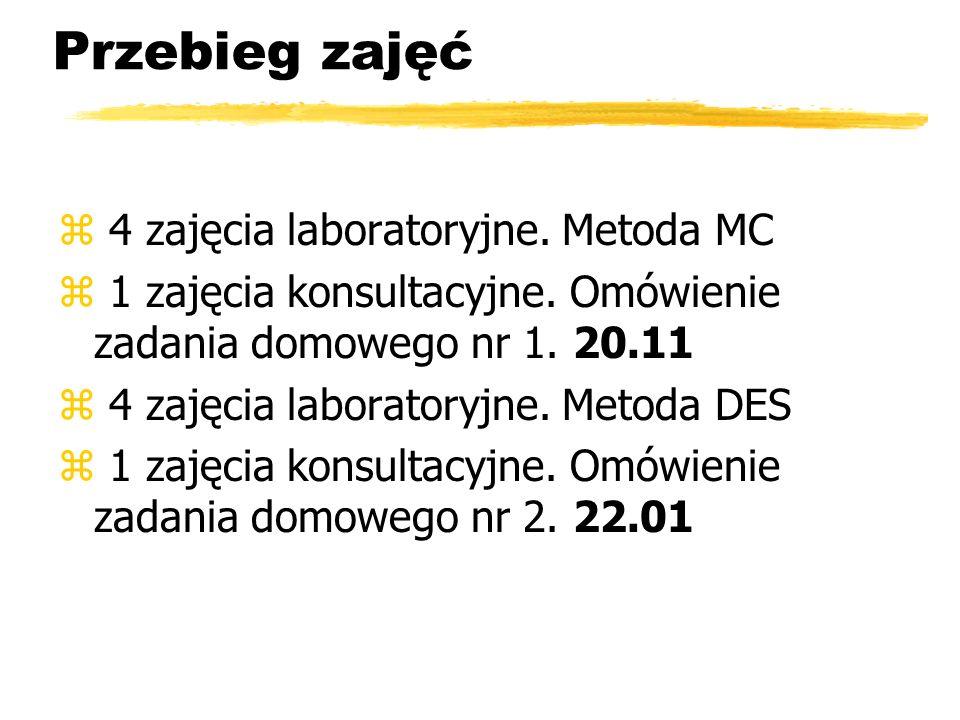Przebieg zajęć 4 zajęcia laboratoryjne. Metoda MC
