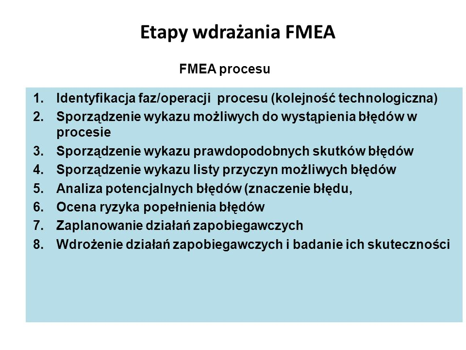 Etapy wdrażania FMEA FMEA procesu