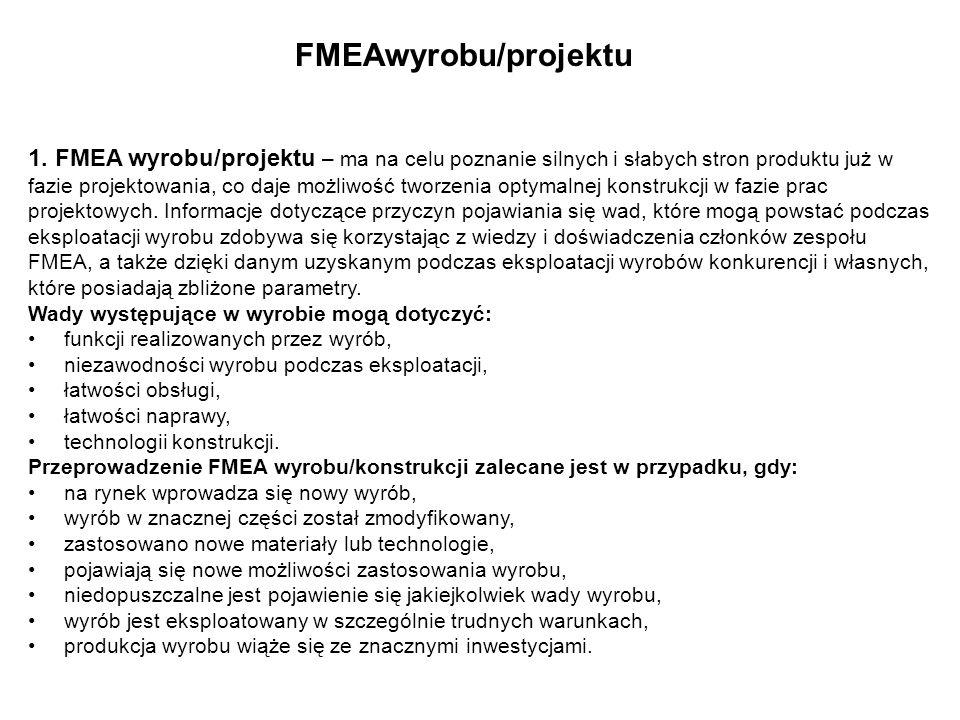 FMEAwyrobu/projektu