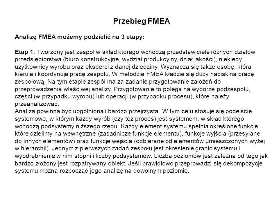 Przebieg FMEA