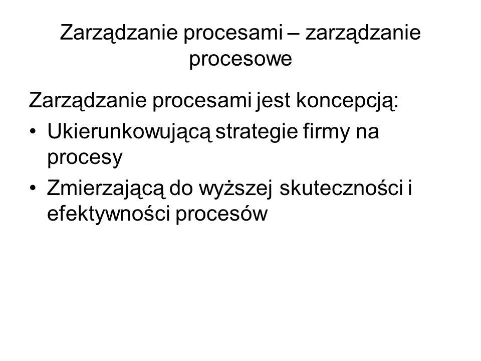 Zarządzanie procesami – zarządzanie procesowe