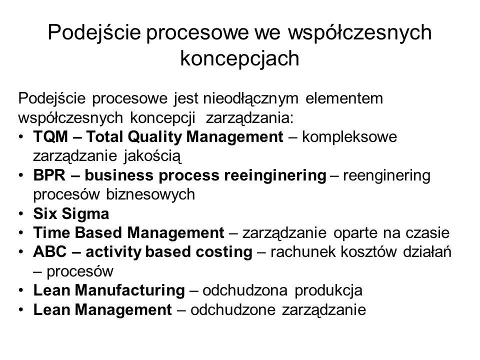 Podejście procesowe we współczesnych koncepcjach