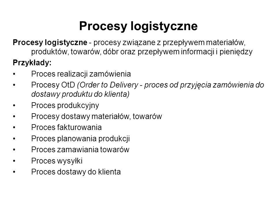 Procesy logistyczne Procesy logistyczne - procesy związane z przepływem materiałów, produktów, towarów, dóbr oraz przepływem informacji i pieniędzy.