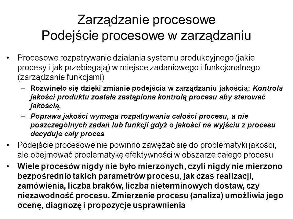 Zarządzanie procesowe Podejście procesowe w zarządzaniu