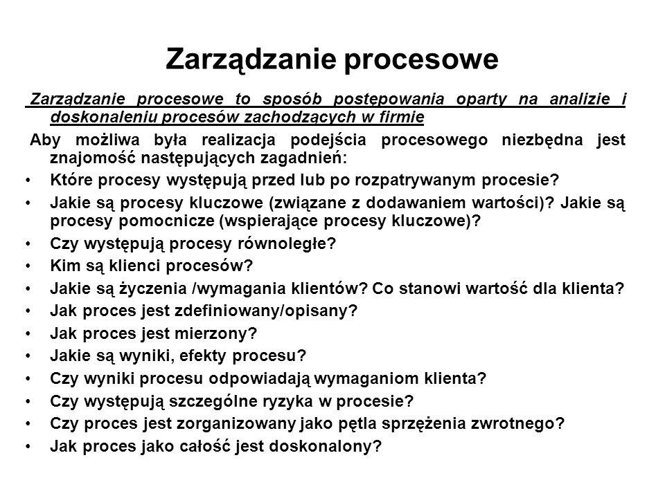 Zarządzanie procesowe