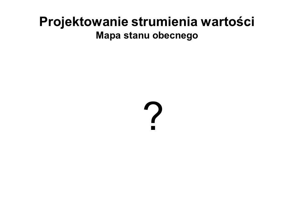 Projektowanie strumienia wartości Mapa stanu obecnego