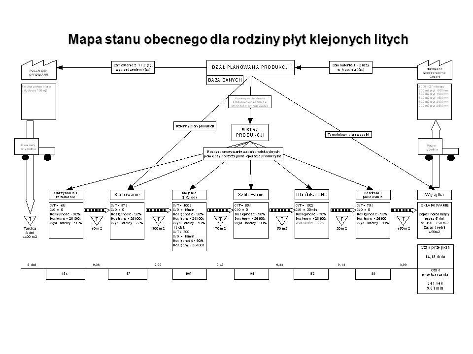 Mapa stanu obecnego dla rodziny płyt klejonych litych