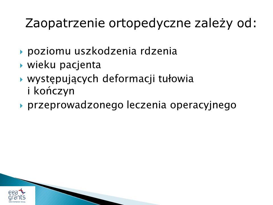 Zaopatrzenie ortopedyczne zależy od: