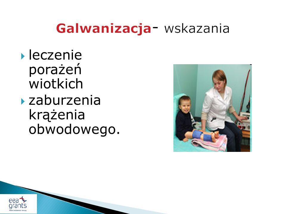 Galwanizacja- wskazania