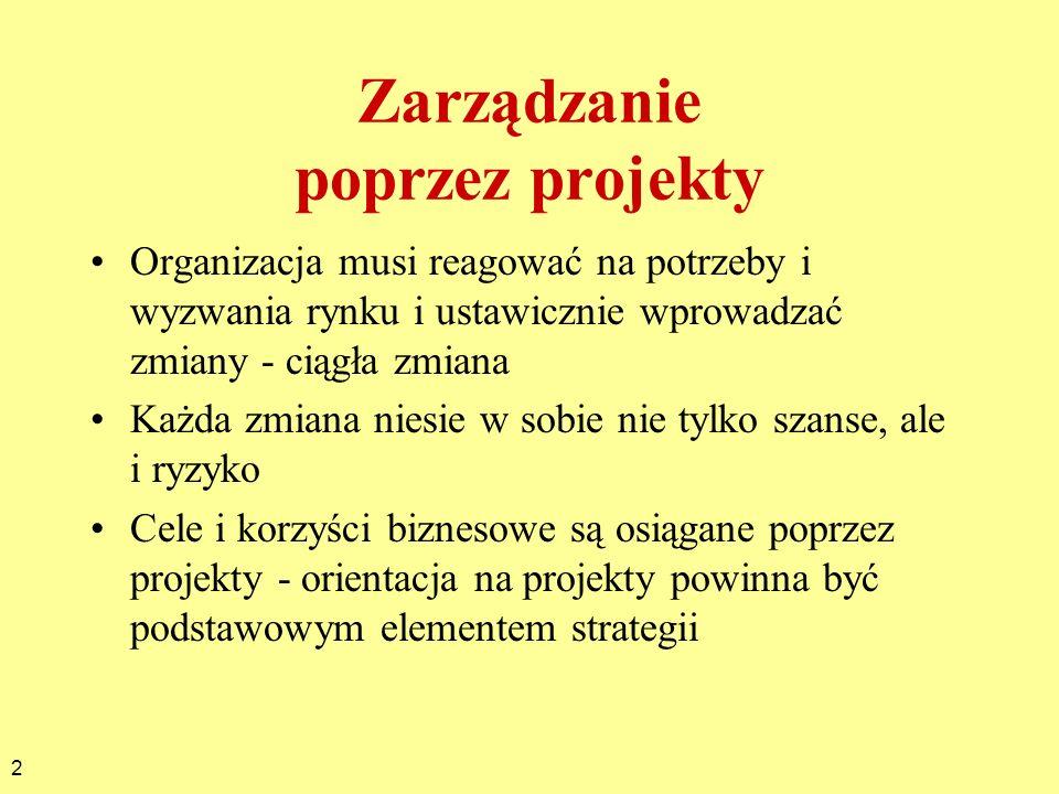 Zarządzanie poprzez projekty