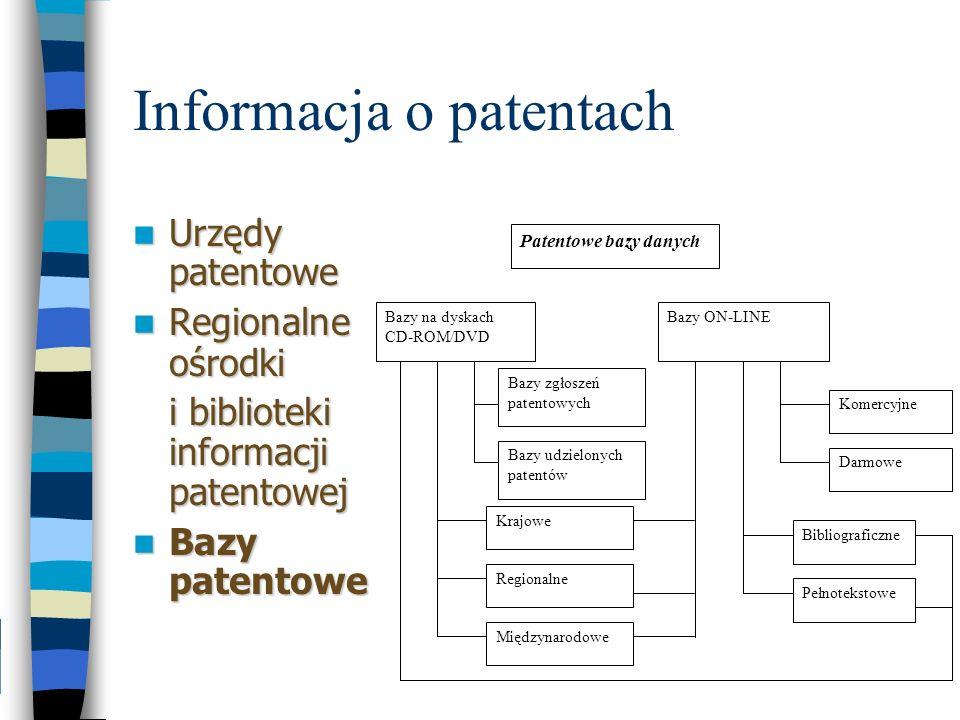 Informacja o patentach