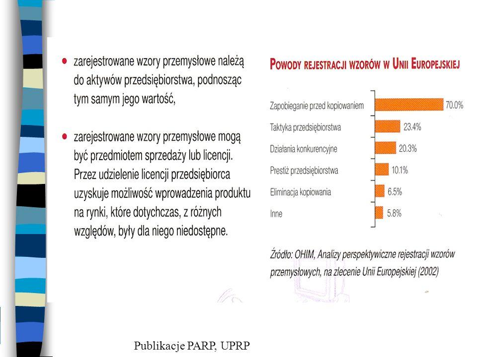 Publikacje PARP, UPRP
