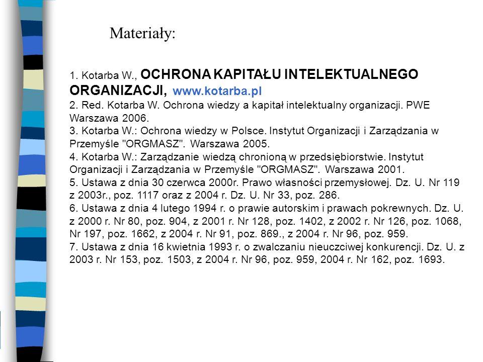 Materiały: 1. Kotarba W., OCHRONA KAPITAŁU INTELEKTUALNEGO ORGANIZACJI, www.kotarba.pl.