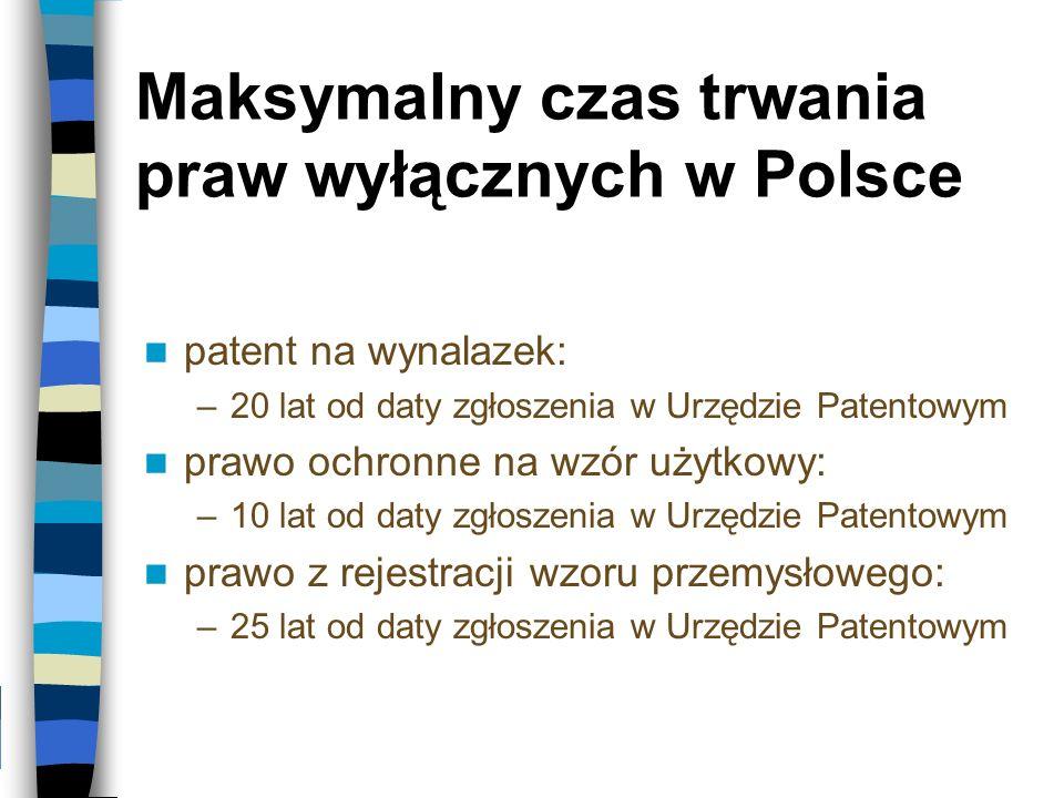 Maksymalny czas trwania praw wyłącznych w Polsce