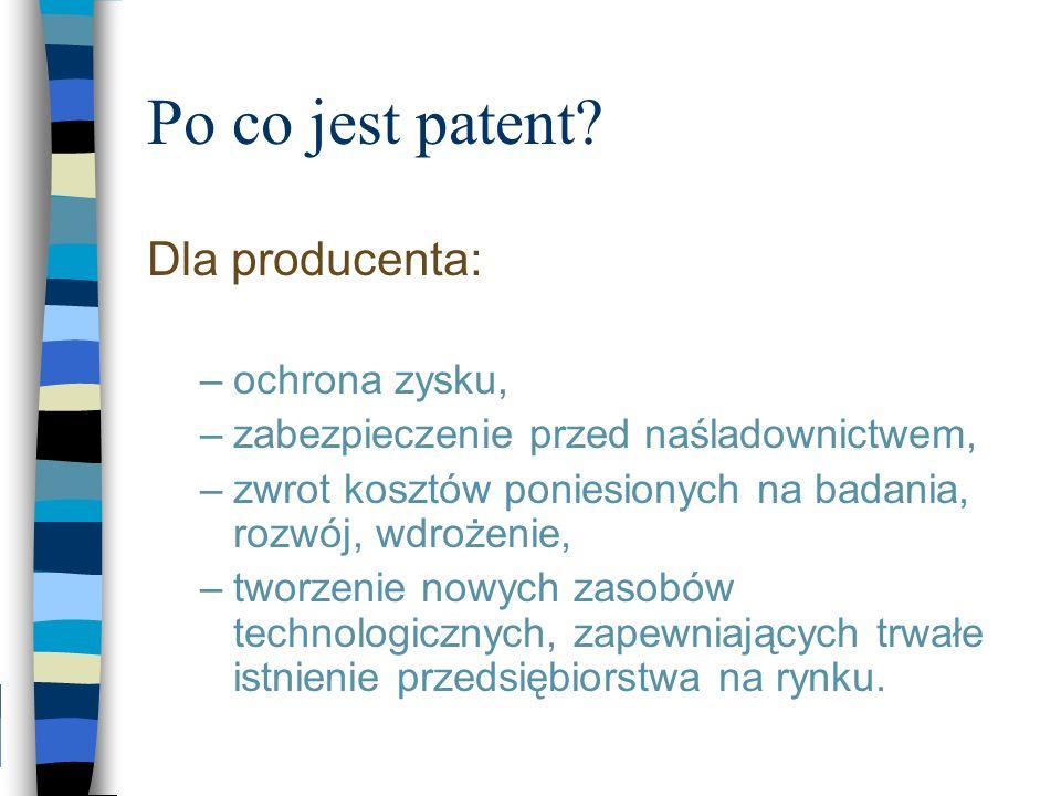 Po co jest patent Dla producenta: ochrona zysku,