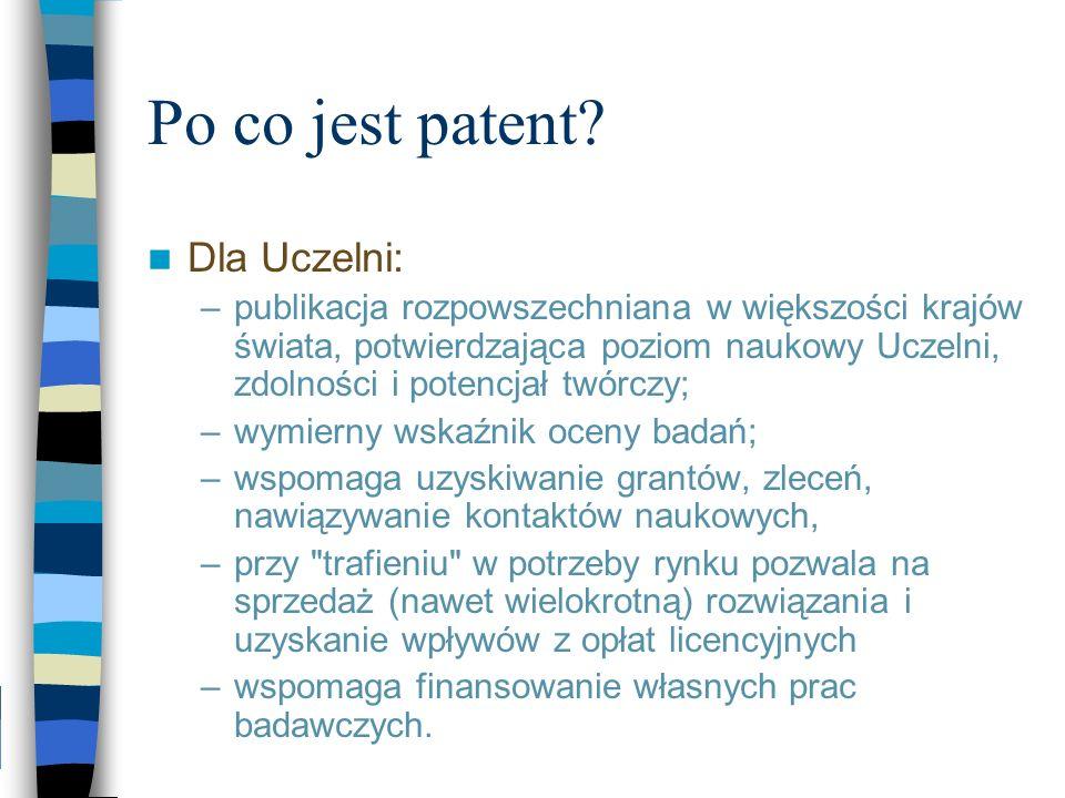 Po co jest patent Dla Uczelni: