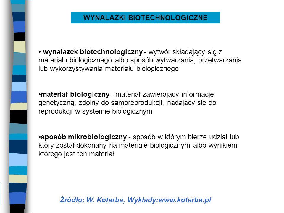 WYNALAZKI BIOTECHNOLOGICZNE