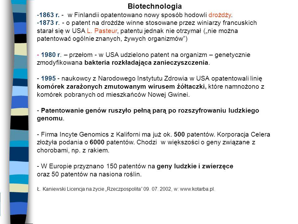 Biotechnologia 1863 r. - w Finlandii opatentowano nowy sposób hodowli drożdży.