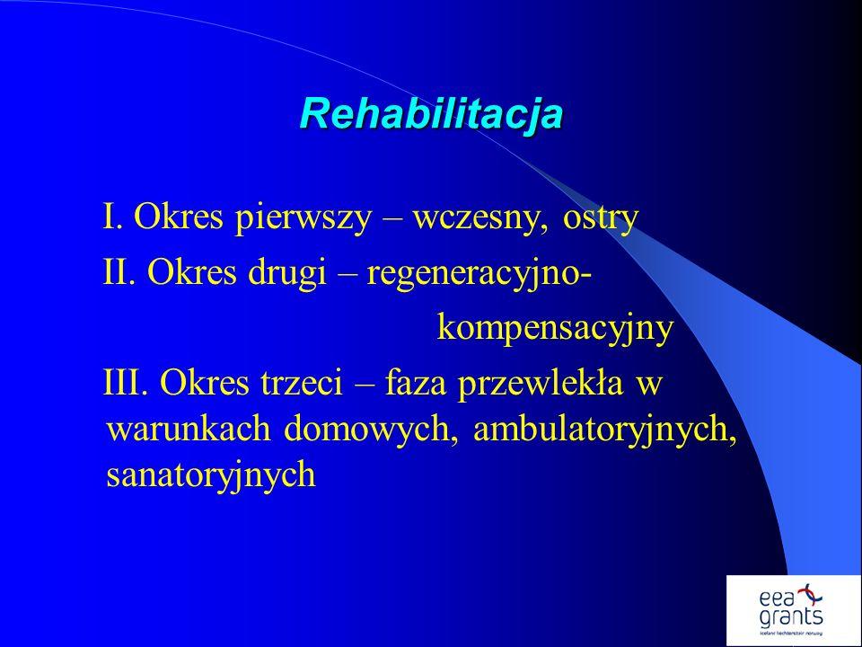 Rehabilitacja I. Okres pierwszy – wczesny, ostry