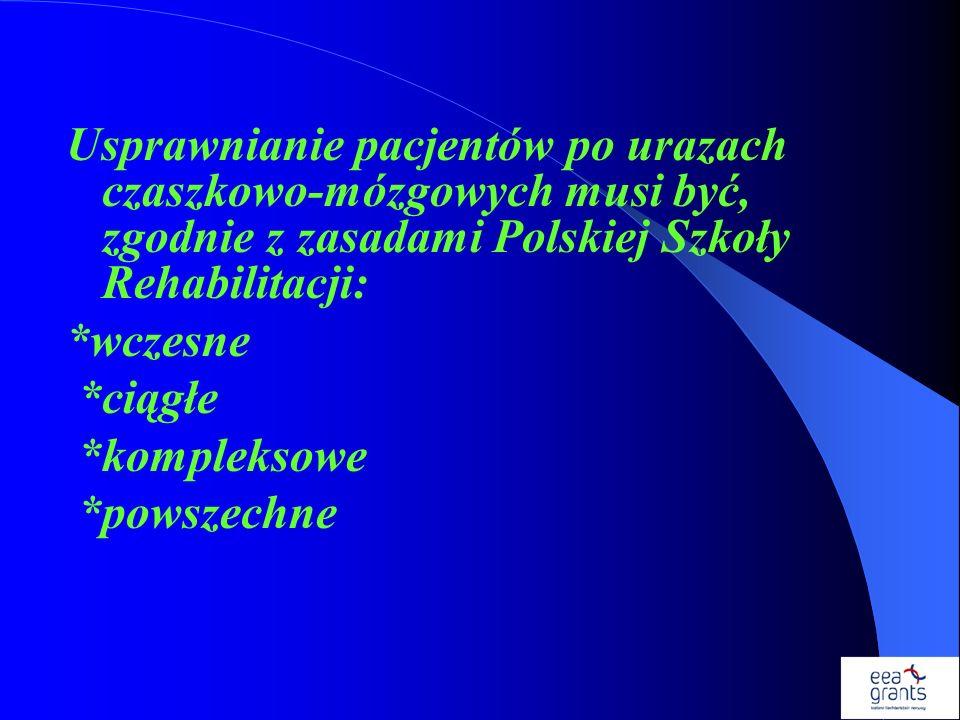Usprawnianie pacjentów po urazach czaszkowo-mózgowych musi być, zgodnie z zasadami Polskiej Szkoły Rehabilitacji: