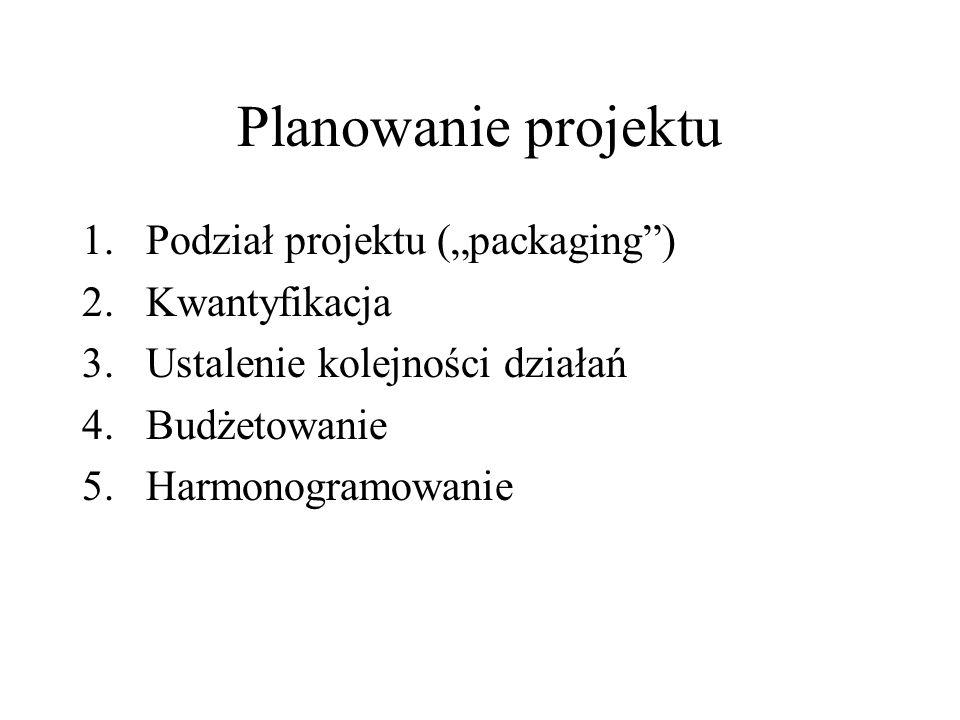 """Planowanie projektu Podział projektu (""""packaging ) Kwantyfikacja"""