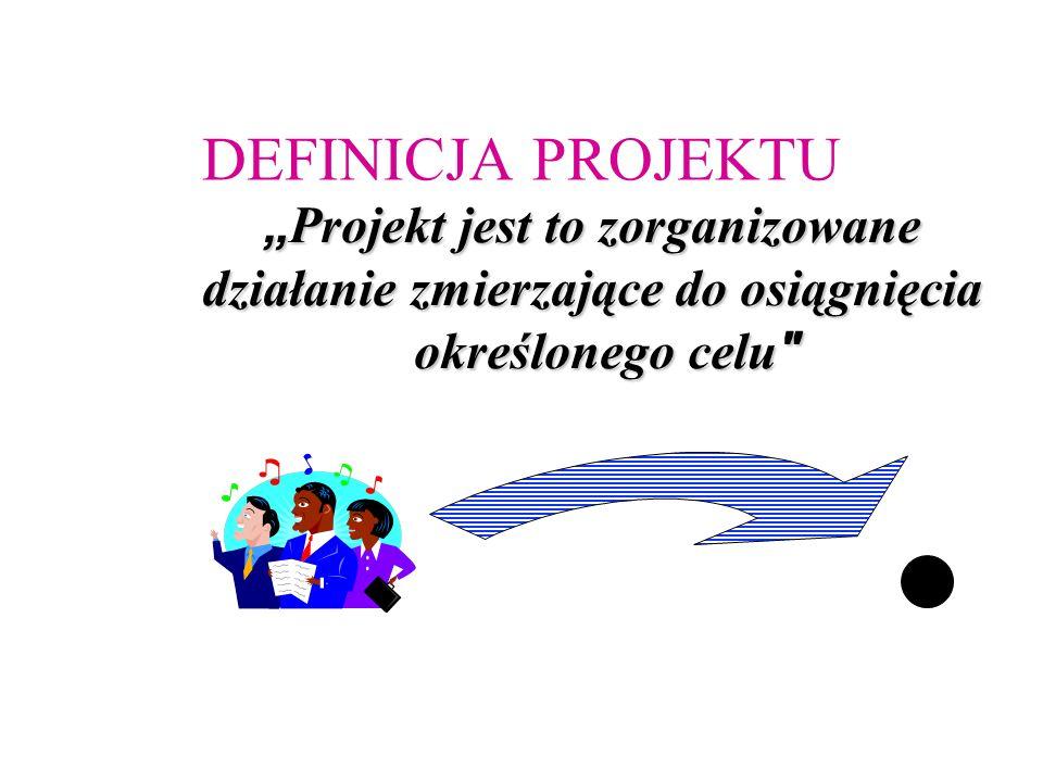 """DEFINICJA PROJEKTU """"Projekt jest to zorganizowane"""
