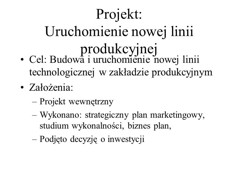 Projekt: Uruchomienie nowej linii produkcyjnej