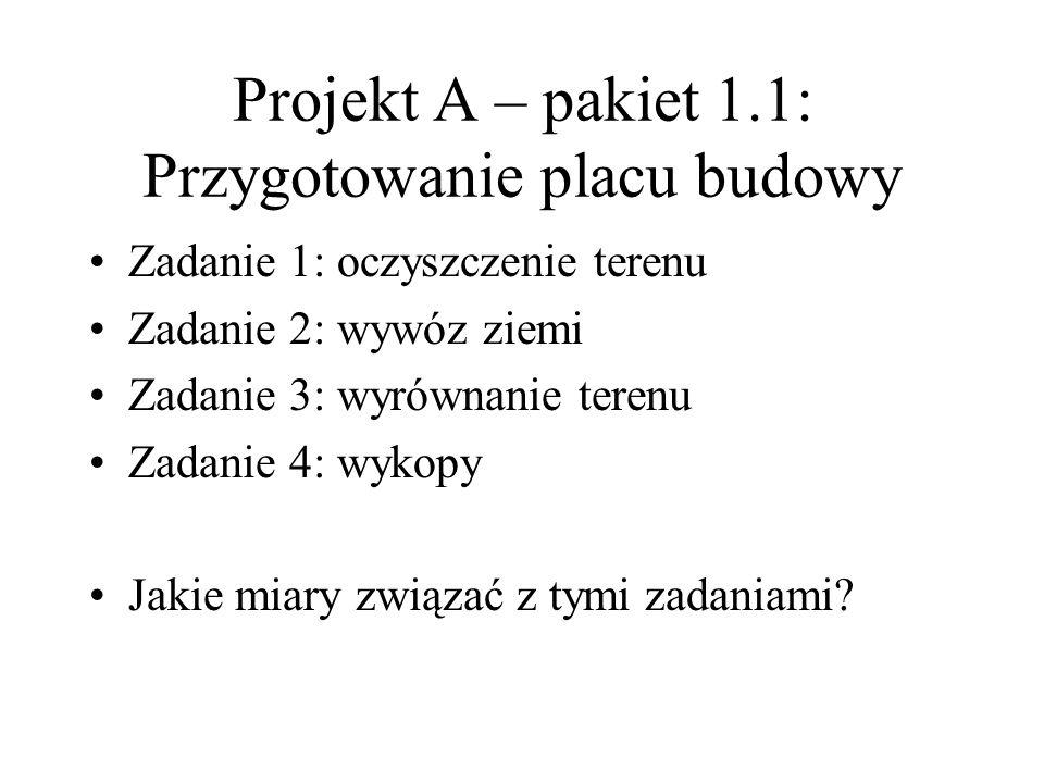 Projekt A – pakiet 1.1: Przygotowanie placu budowy
