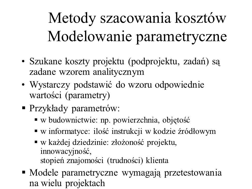 Metody szacowania kosztów Modelowanie parametryczne