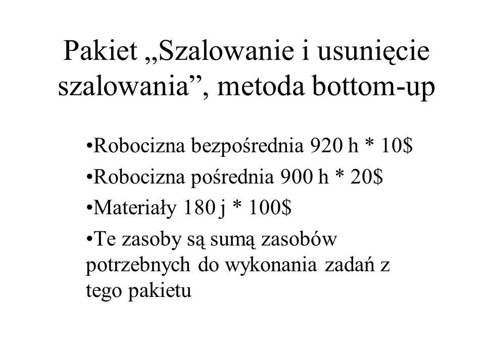 """Pakiet """"Szalowanie i usunięcie szalowania , metoda bottom-up"""