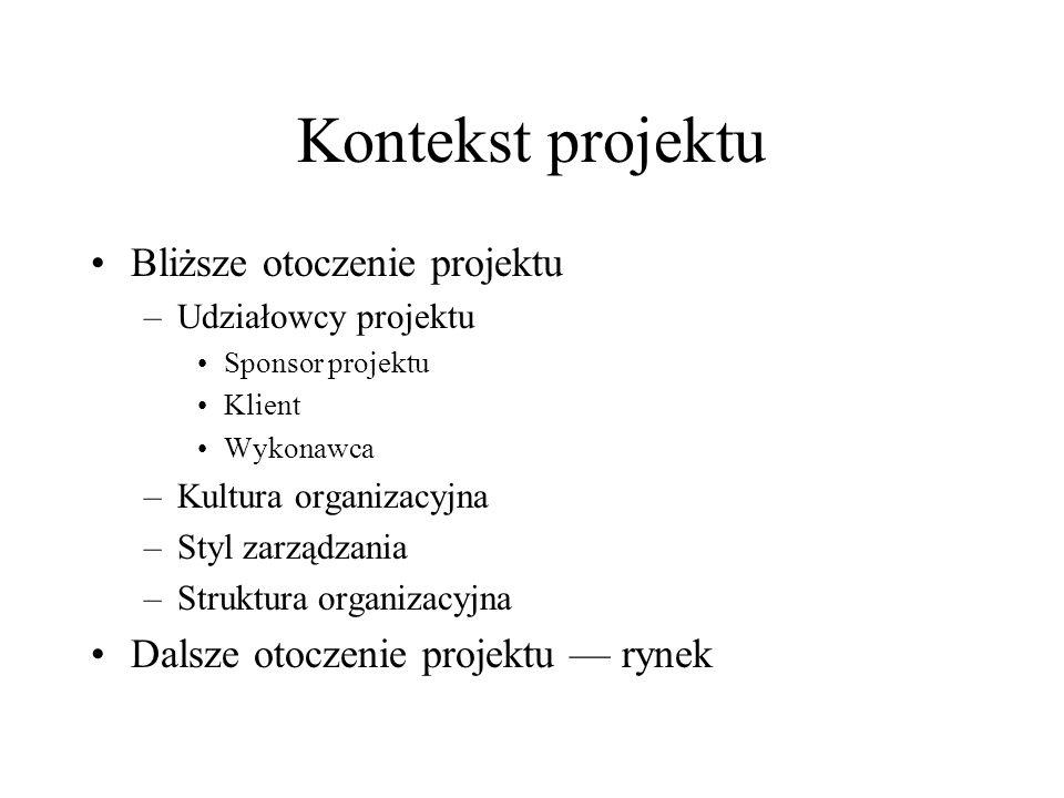 Kontekst projektu Bliższe otoczenie projektu