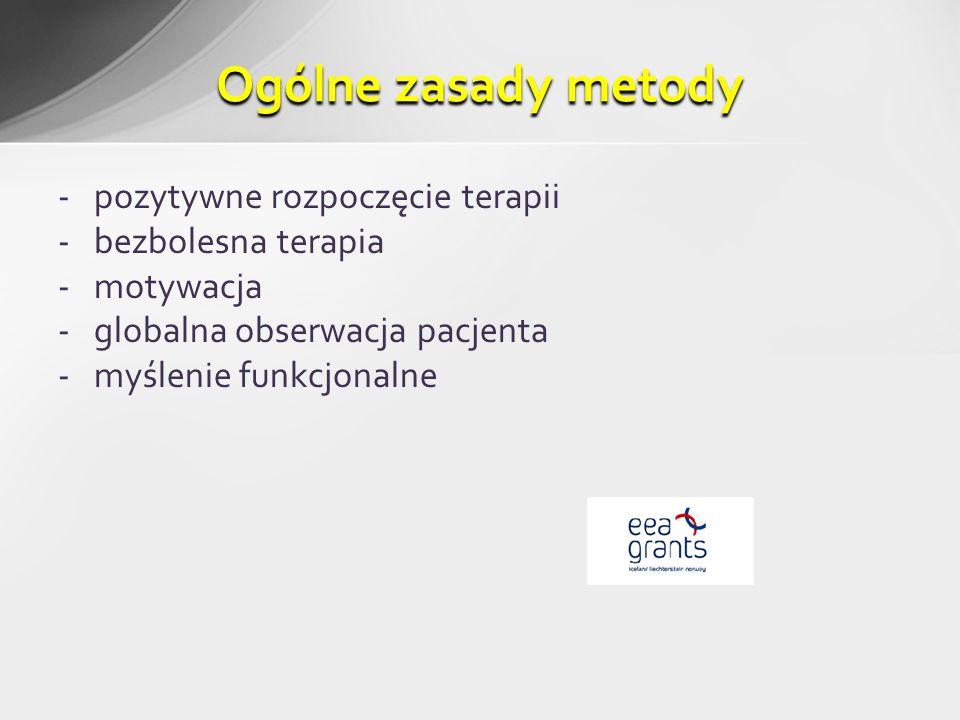 Ogólne zasady metody pozytywne rozpoczęcie terapii bezbolesna terapia