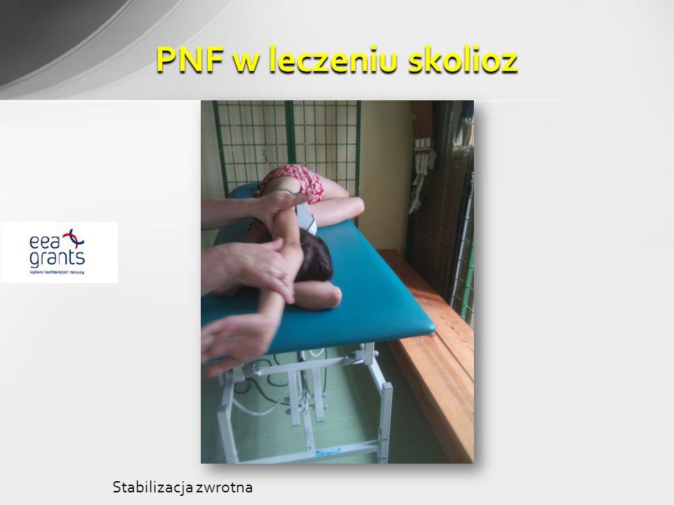 PNF w leczeniu skolioz Stabilizacja zwrotna