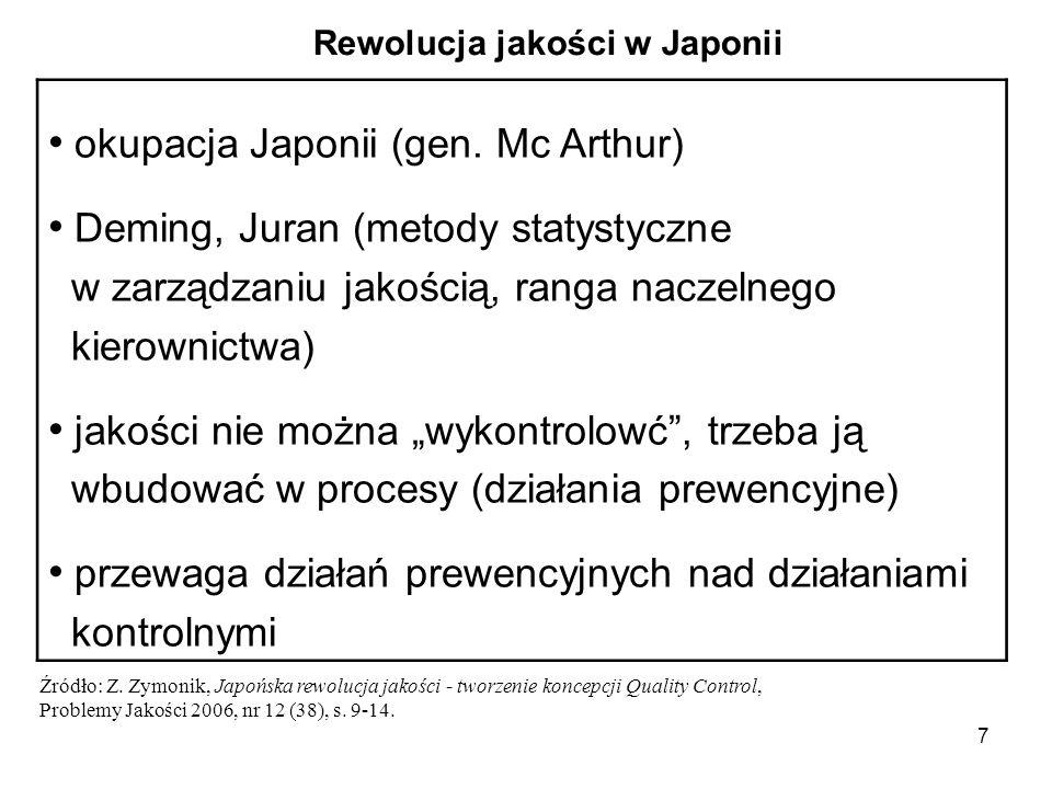 okupacja Japonii (gen. Mc Arthur) Deming, Juran (metody statystyczne