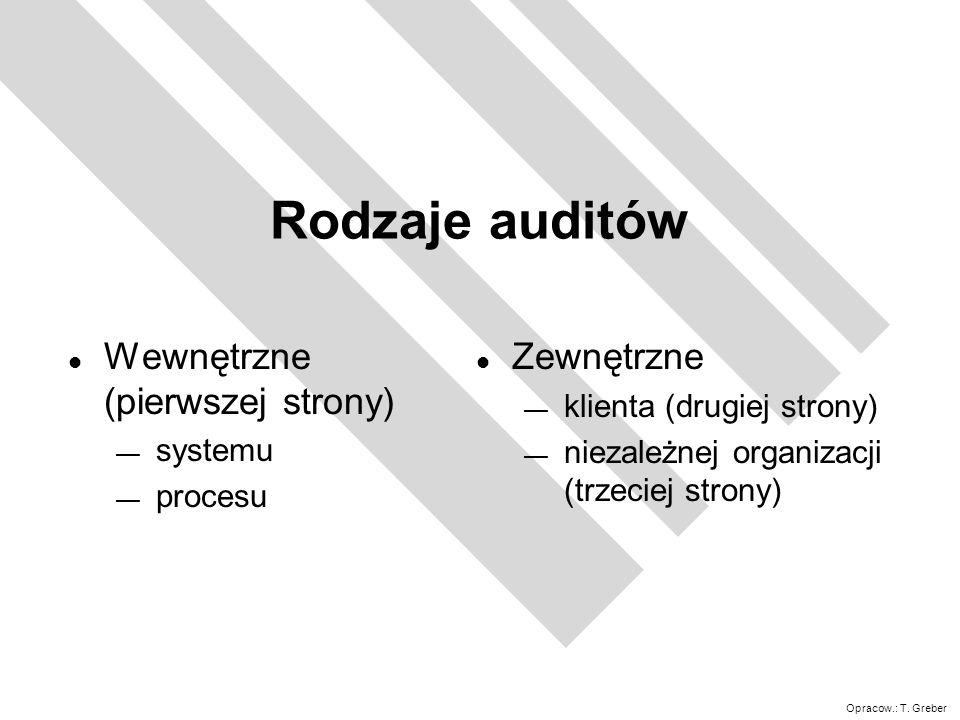 Rodzaje auditów Wewnętrzne (pierwszej strony) Zewnętrzne