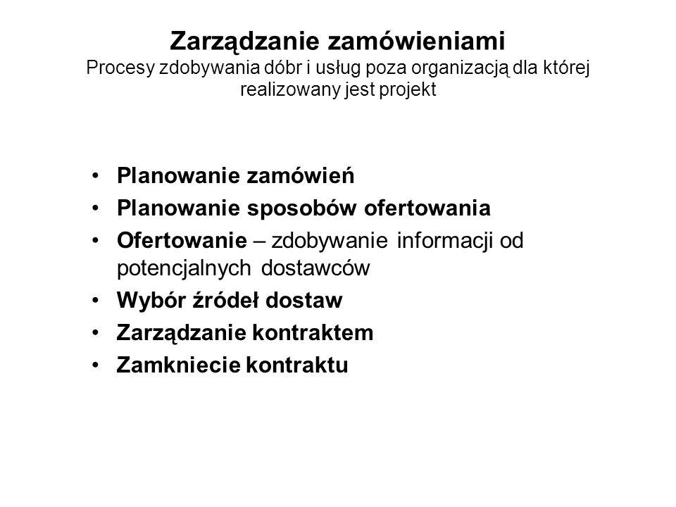 Zarządzanie zamówieniami Procesy zdobywania dóbr i usług poza organizacją dla której realizowany jest projekt
