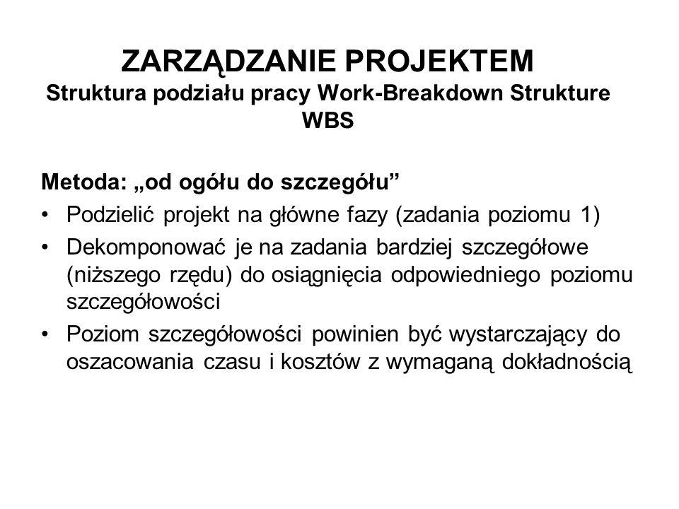 ZARZĄDZANIE PROJEKTEM Struktura podziału pracy Work-Breakdown Strukture WBS