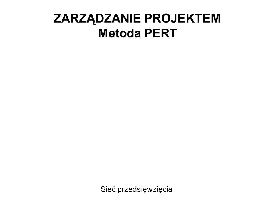 ZARZĄDZANIE PROJEKTEM Metoda PERT