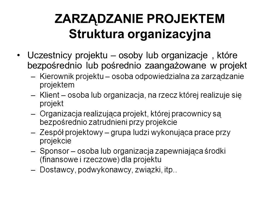 ZARZĄDZANIE PROJEKTEM Struktura organizacyjna