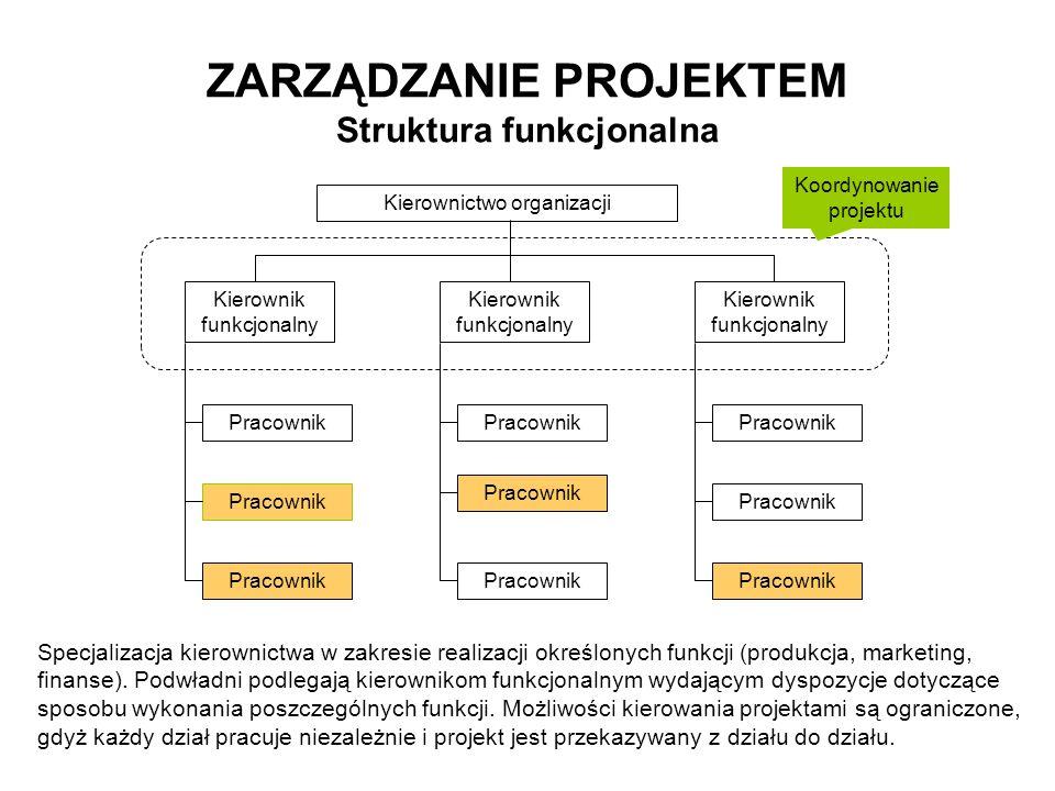 ZARZĄDZANIE PROJEKTEM Struktura funkcjonalna