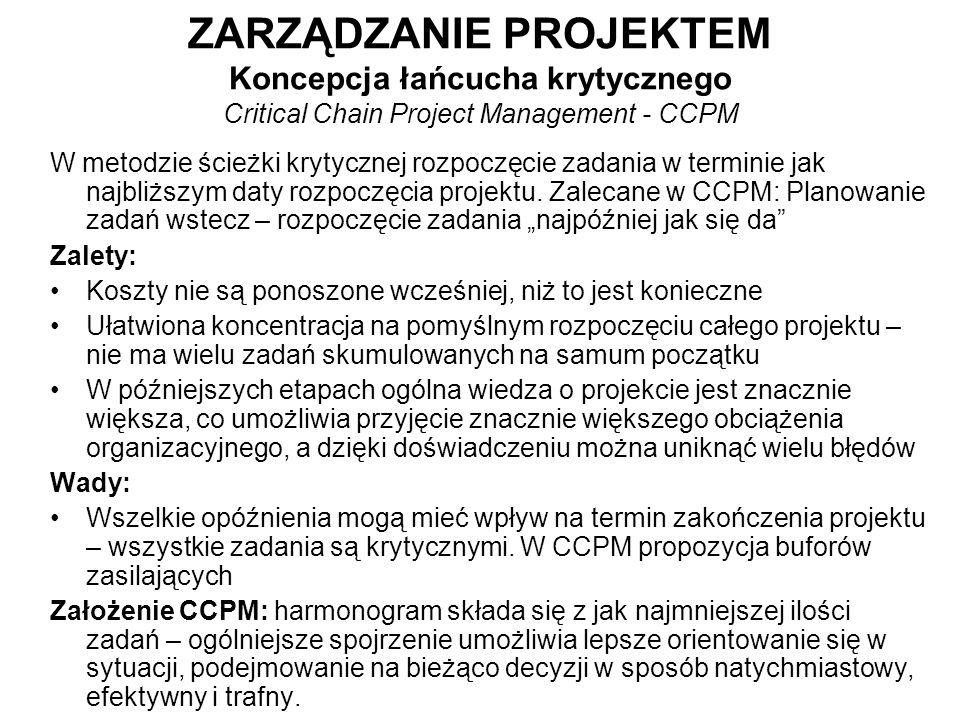 ZARZĄDZANIE PROJEKTEM Koncepcja łańcucha krytycznego Critical Chain Project Management - CCPM