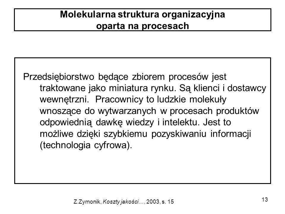 Molekularna struktura organizacyjna oparta na procesach