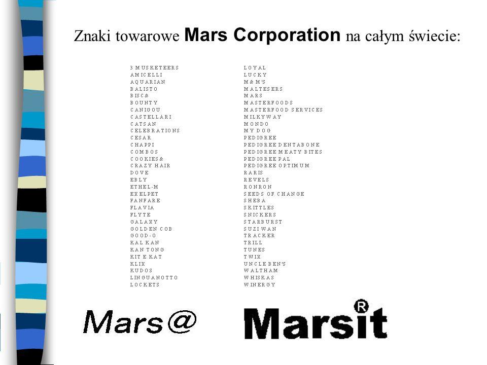 Znaki towarowe Mars Corporation na całym świecie: