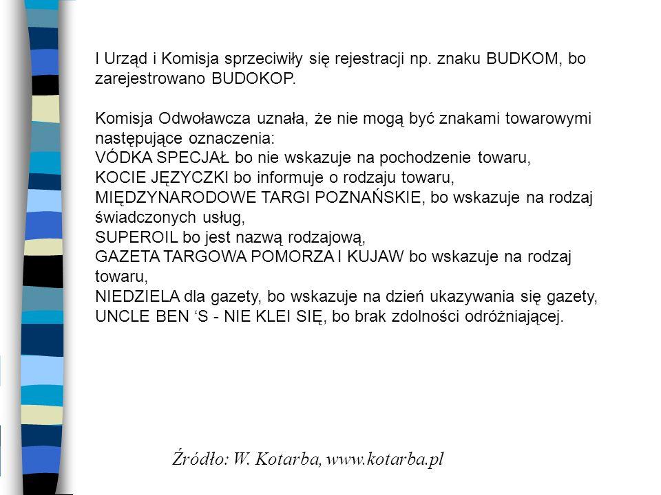 Źródło: W. Kotarba, www.kotarba.pl
