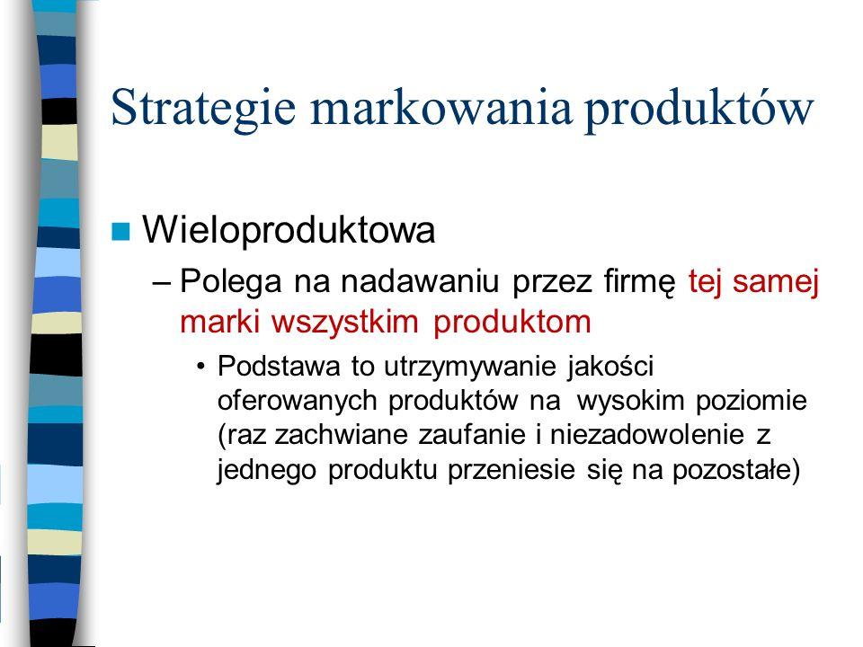 Strategie markowania produktów