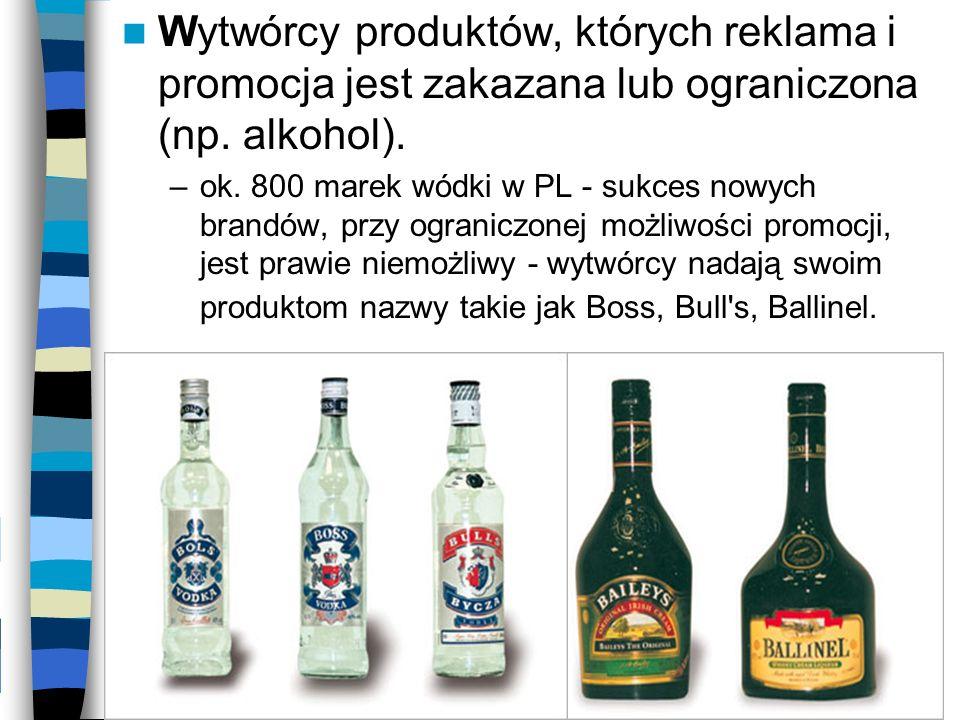 Wytwórcy produktów, których reklama i promocja jest zakazana lub ograniczona (np. alkohol).
