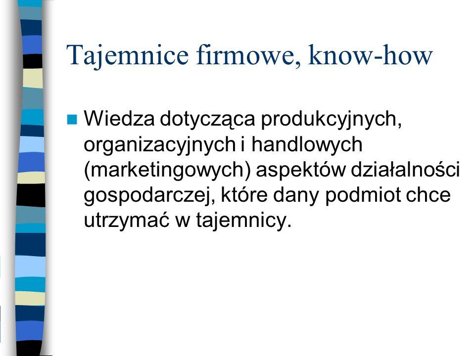 Tajemnice firmowe, know-how