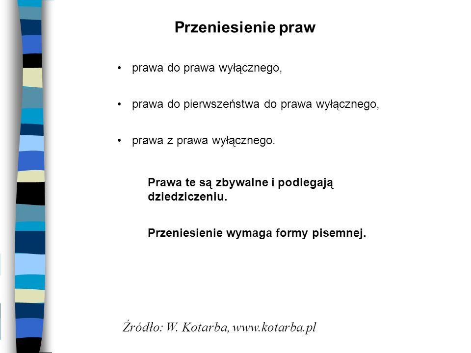 Przeniesienie praw Źródło: W. Kotarba, www.kotarba.pl